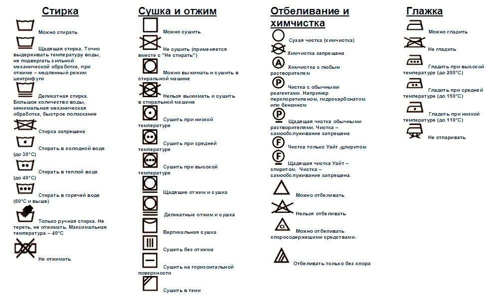 Значки по уходу за вещами
